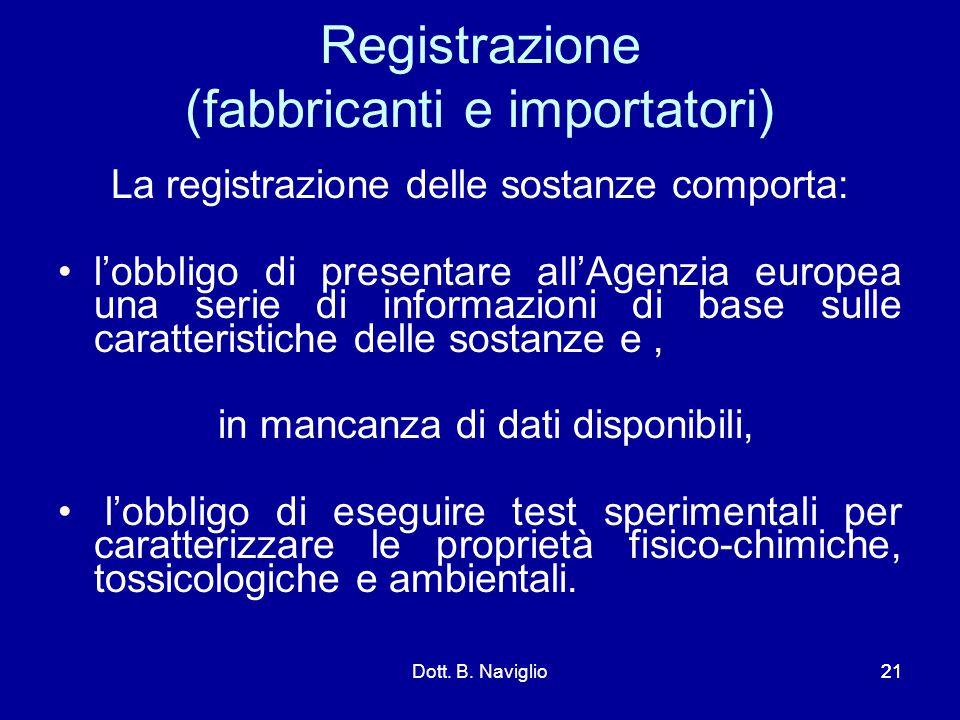 Registrazione (fabbricanti e importatori) La registrazione delle sostanze comporta: l'obbligo di presentare all'Agenzia europea una serie di informazi
