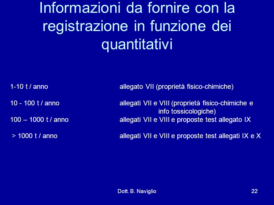 Informazioni da fornire con la registrazione in funzione dei quantitativi 1-10 t / anno allegato VII (proprietà fisico-chimiche) 10 - 100 t / anno all