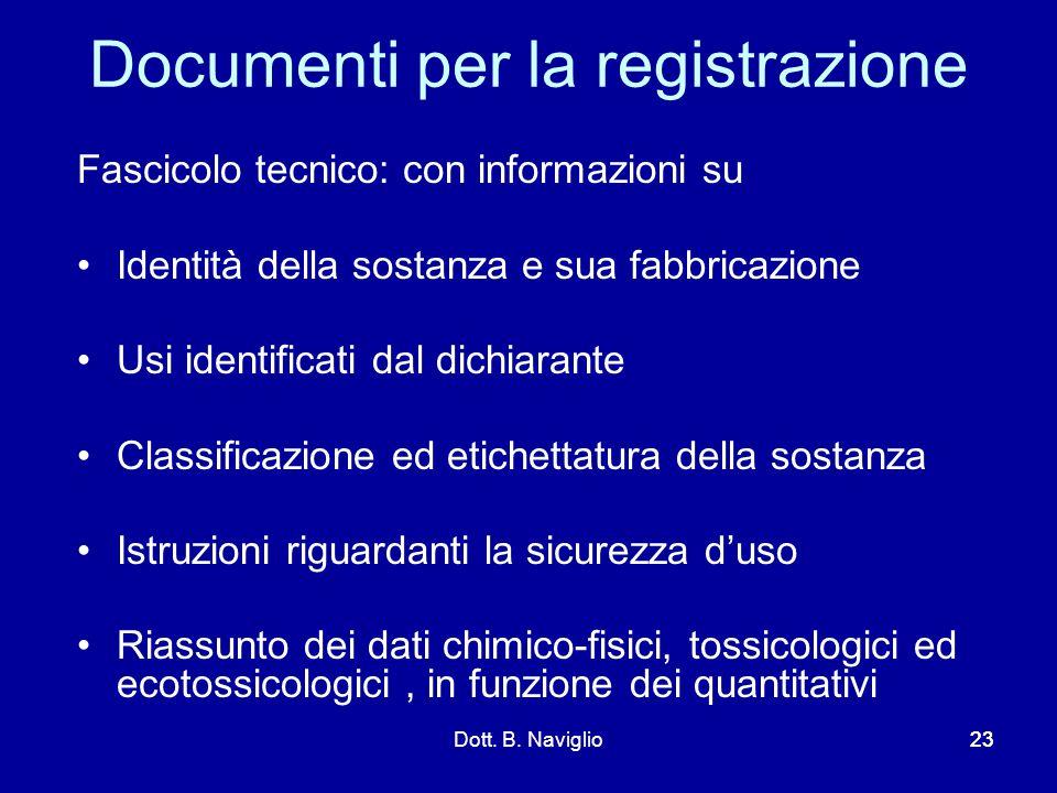 Documenti per la registrazione Fascicolo tecnico: con informazioni su Identità della sostanza e sua fabbricazione Usi identificati dal dichiarante Cla