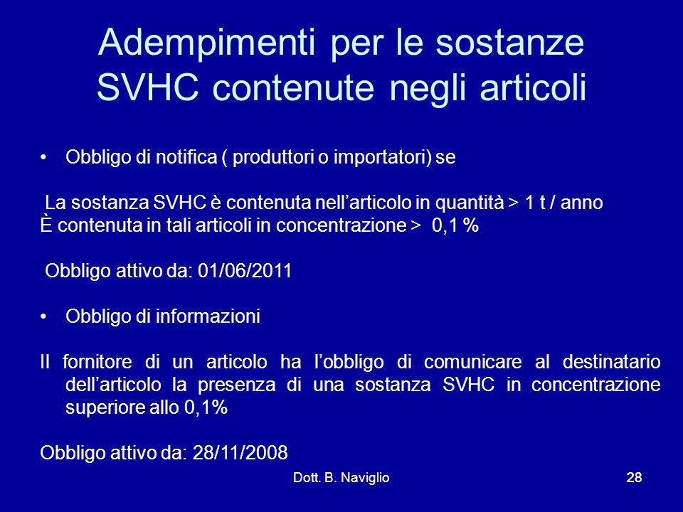 Adempimenti per le sostanze SVHC contenute negli articoli Obbligo di notifica ( produttori o importatori) se La sostanza SVHC è contenuta nell'articol
