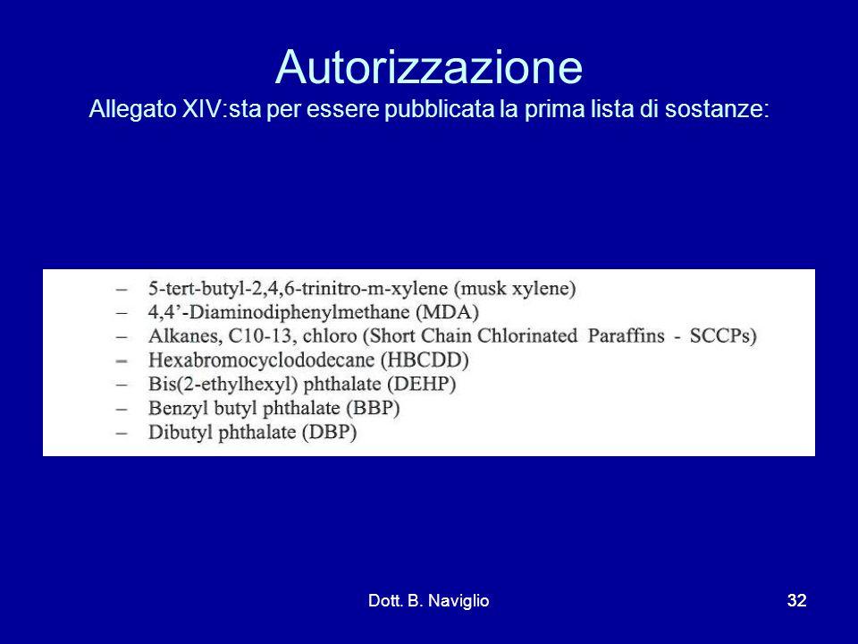 Autorizzazione Allegato XIV:sta per essere pubblicata la prima lista di sostanze: 32Dott. B. Naviglio32
