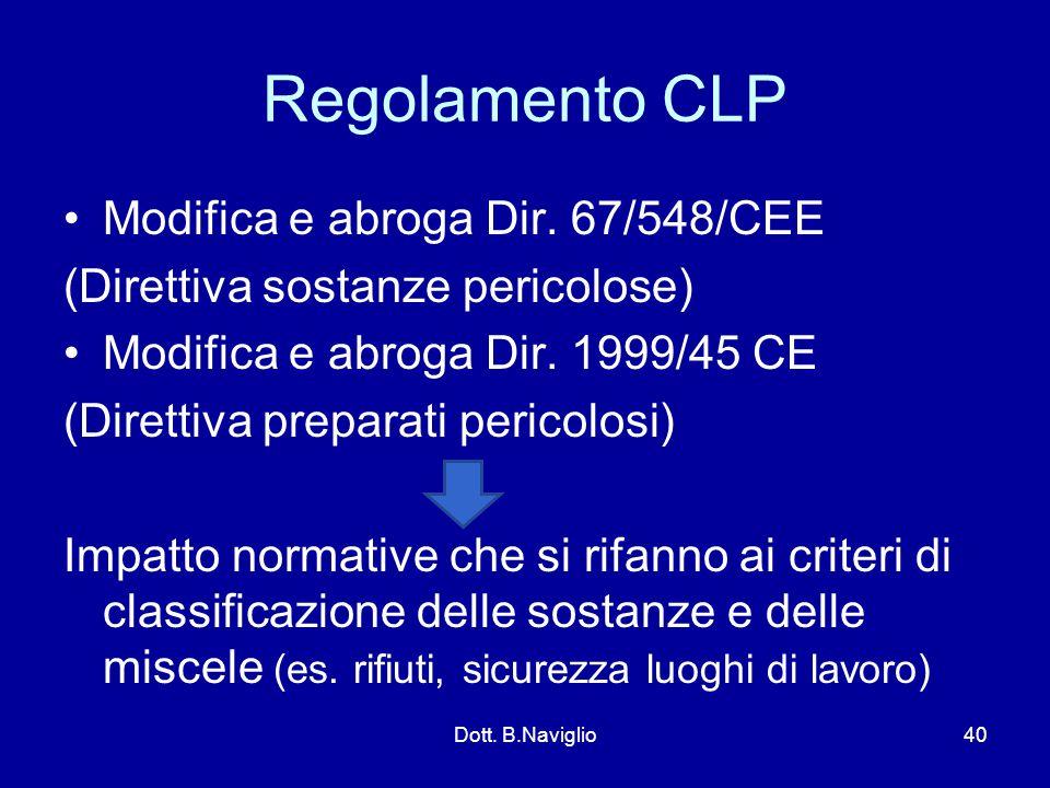 Regolamento CLP Modifica e abroga Dir. 67/548/CEE (Direttiva sostanze pericolose) Modifica e abroga Dir. 1999/45 CE (Direttiva preparati pericolosi) I