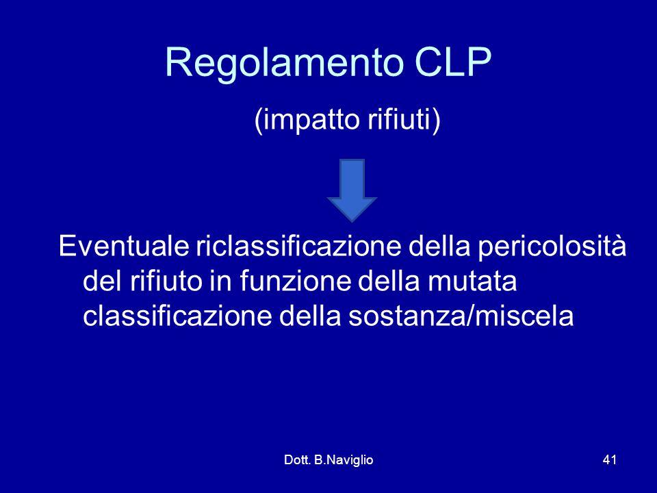 Regolamento CLP (impatto rifiuti) Eventuale riclassificazione della pericolosità del rifiuto in funzione della mutata classificazione della sostanza/m