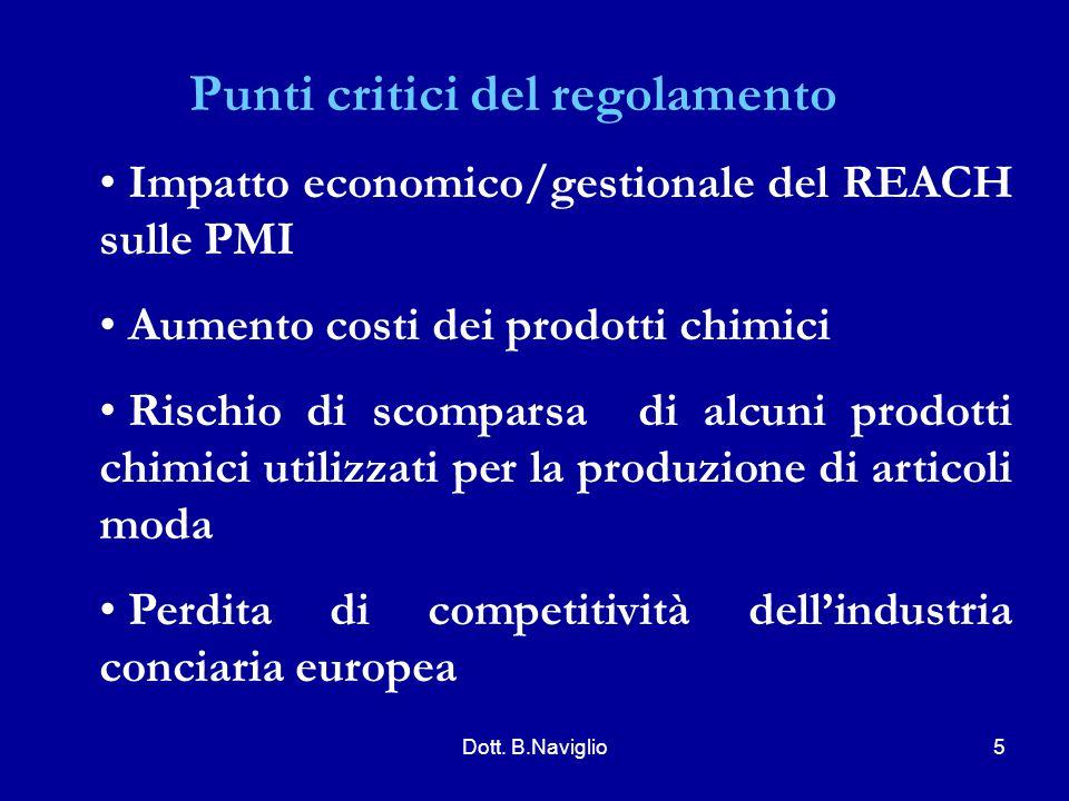 Punti critici del regolamento Impatto economico/gestionale del REACH sulle PMI Aumento costi dei prodotti chimici Rischio di scomparsa di alcuni prodo