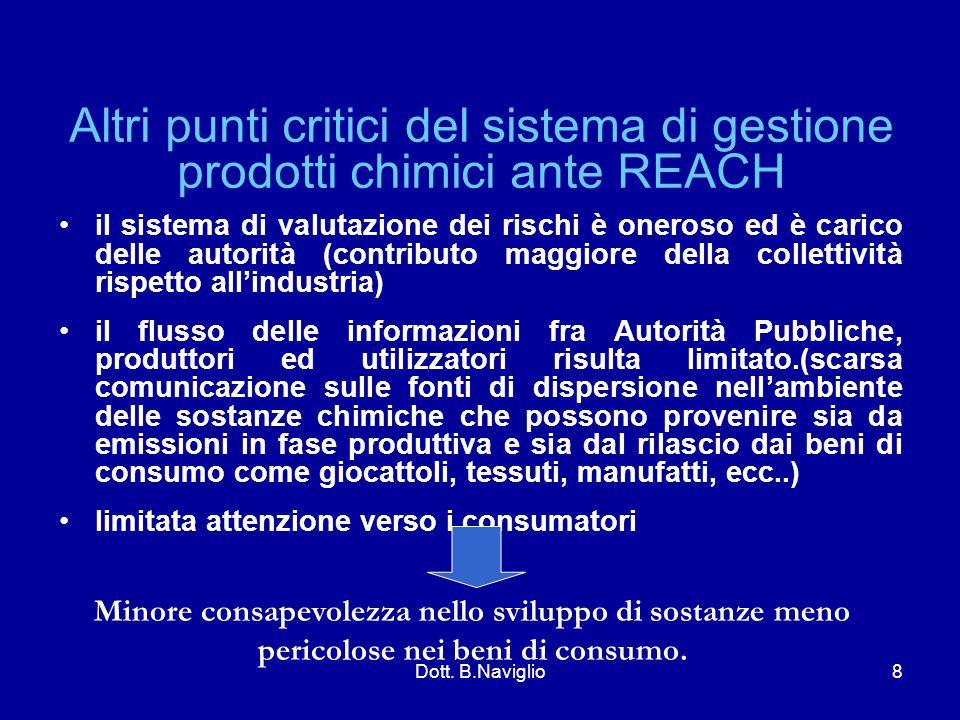 Altri punti critici del sistema di gestione prodotti chimici ante REACH il sistema di valutazione dei rischi è oneroso ed è carico delle autorità (con