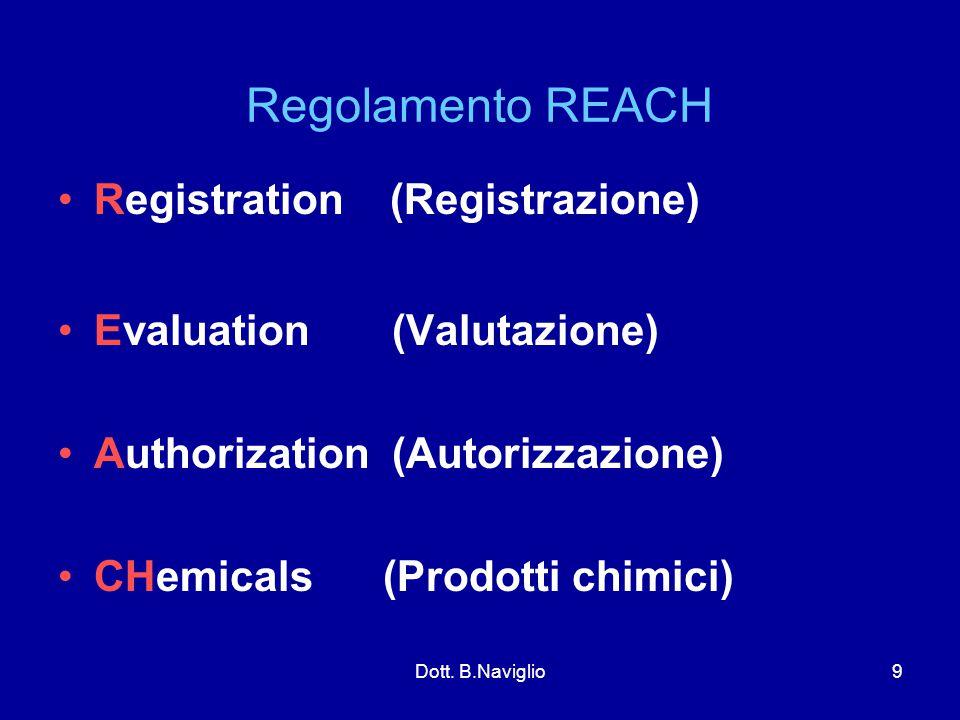 Regolamento REACH Registration (Registrazione) Evaluation (Valutazione) Authorization (Autorizzazione) CHemicals (Prodotti chimici) 9Dott. B.Naviglio