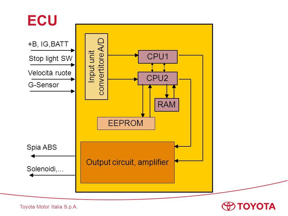 Toyota Motor Italia S.p.A. ECU Input unit convertitore A/D CPU1 CPU2 RAM EEPROM Output circuit, amplifier +B, IG,BATT Stop light SW Velocità ruote G-S