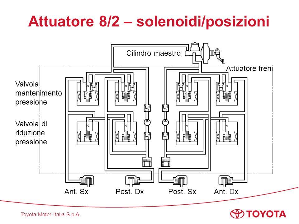 Toyota Motor Italia S.p.A. Ant. Sx Post. Dx Post. SxAnt. Dx Cilindro maestro Attuatore freni Attuatore 8/2 – solenoidi/posizioni Valvola mantenimento