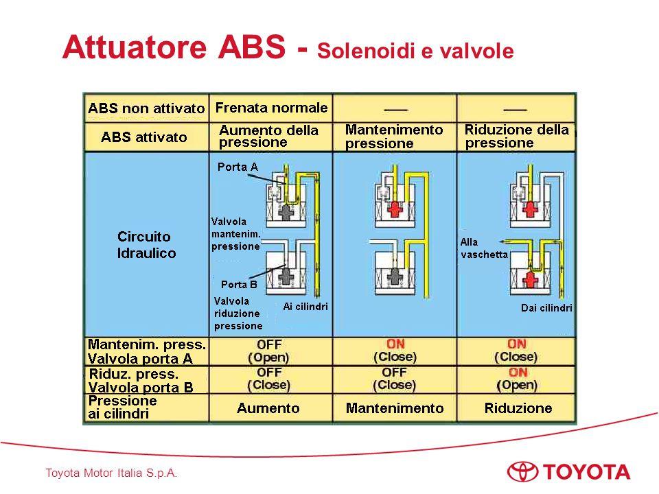 Toyota Motor Italia S.p.A. Attuatore ABS - Solenoidi e valvole