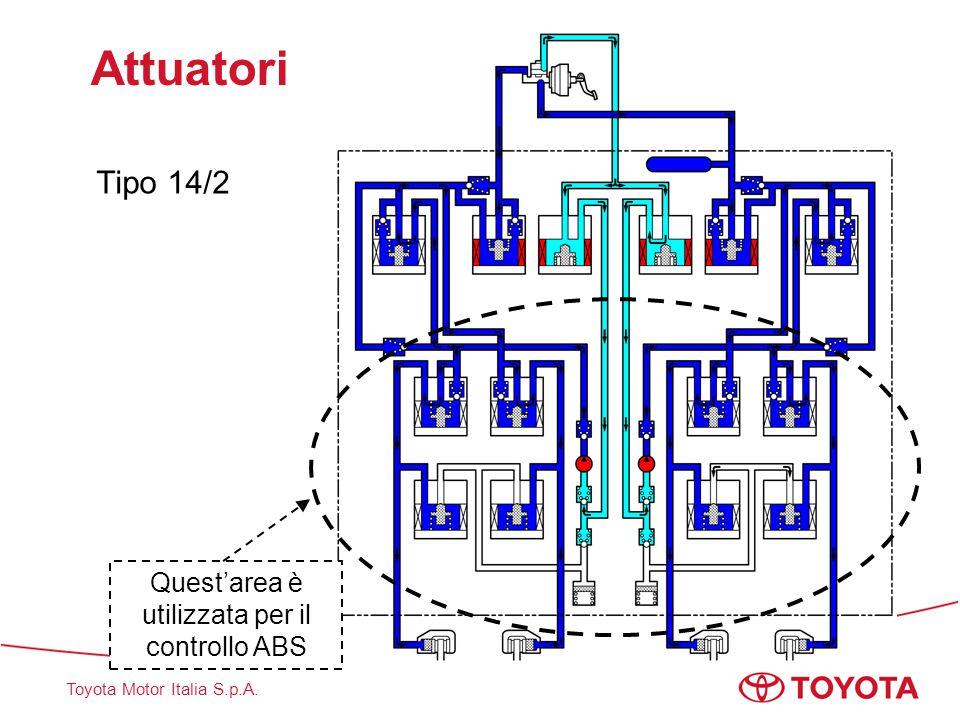 Toyota Motor Italia S.p.A. Attuatori Tipo 14/2 Quest'area è utilizzata per il controllo ABS