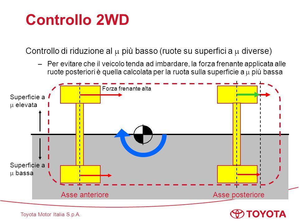 Toyota Motor Italia S.p.A. Controllo 2WD Controllo di riduzione al  più basso (ruote su superfici a  diverse) –Per evitare che il veicolo tenda ad i