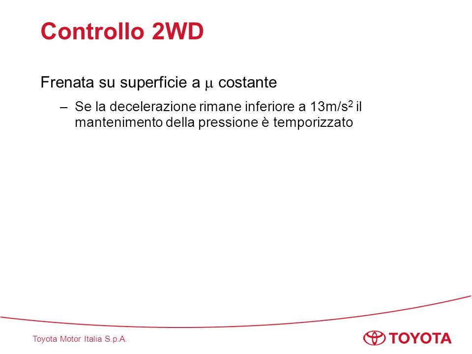 Toyota Motor Italia S.p.A. Controllo 2WD Frenata su superficie a  costante –Se la decelerazione rimane inferiore a 13m/s 2 il mantenimento della pres