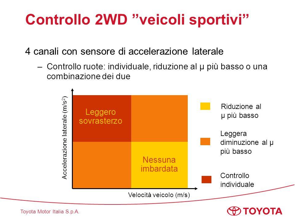 """Toyota Motor Italia S.p.A. Controllo 2WD """"veicoli sportivi"""" 4 canali con sensore di accelerazione laterale –Controllo ruote: individuale, riduzione al"""