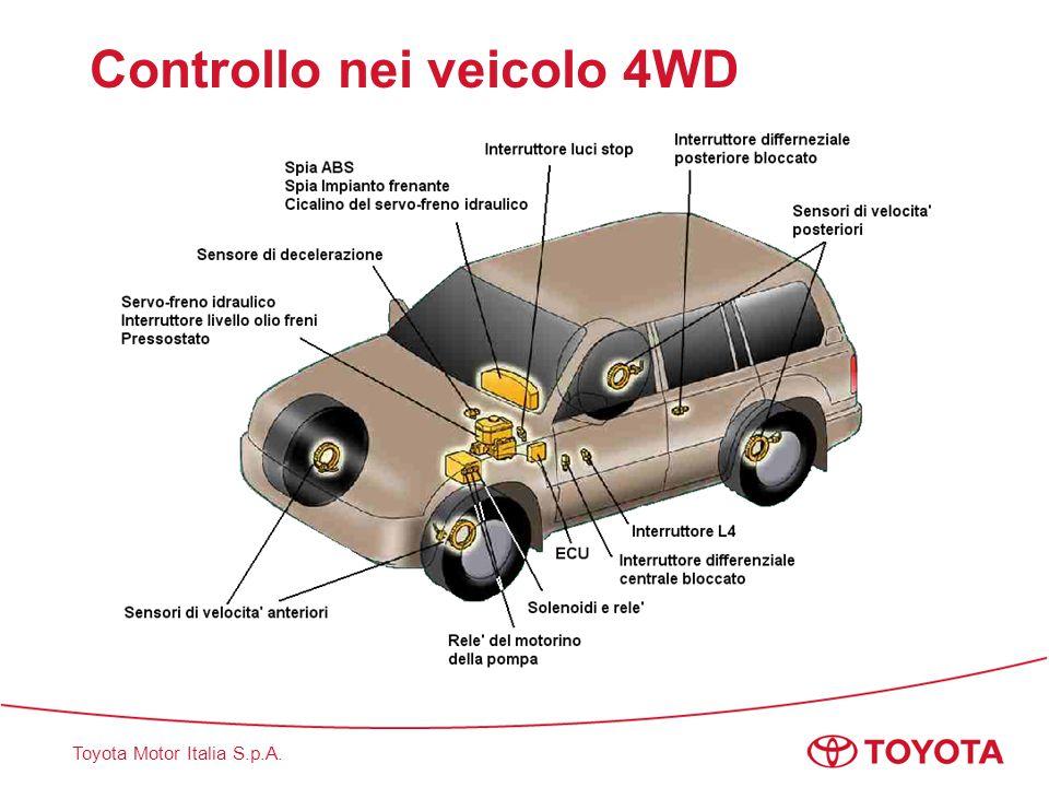 Toyota Motor Italia S.p.A. Controllo nei veicolo 4WD