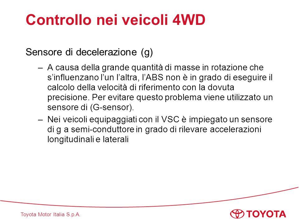 Toyota Motor Italia S.p.A. Controllo nei veicoli 4WD Sensore di decelerazione (g) –A causa della grande quantità di masse in rotazione che s'influenza