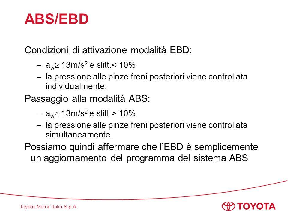 Toyota Motor Italia S.p.A. ABS/EBD Condizioni di attivazione modalità EBD: –a w  13m/s 2 e slitt.< 10% –la pressione alle pinze freni posteriori vien