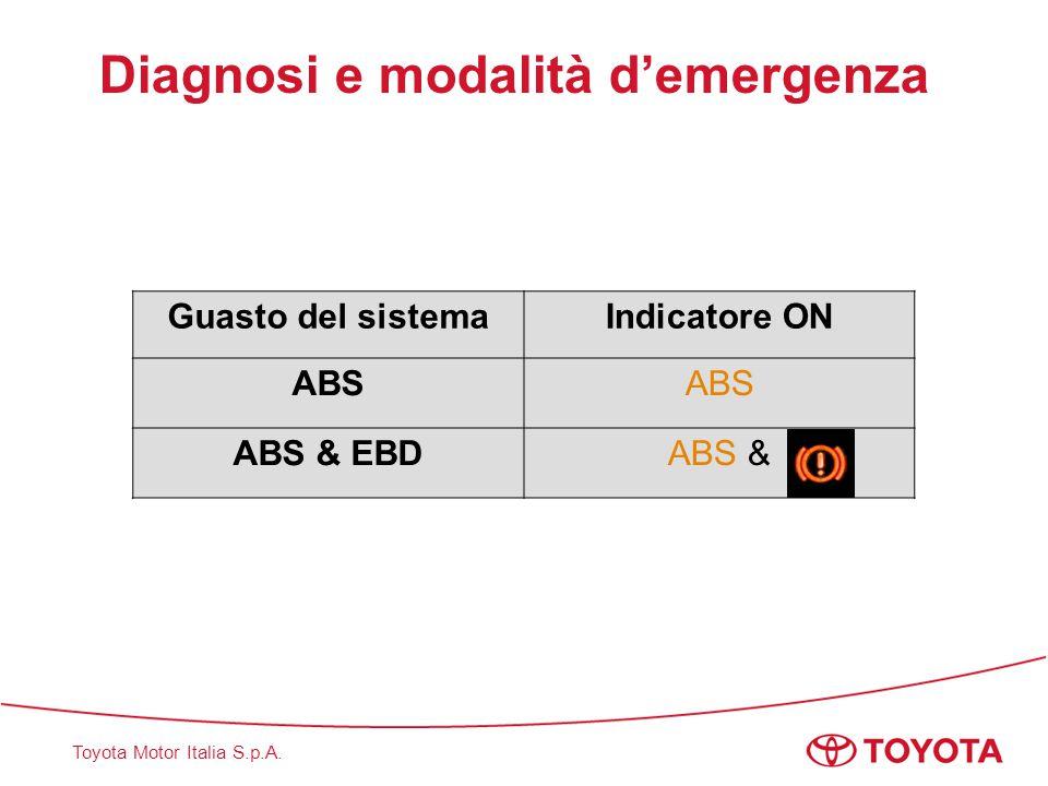 Toyota Motor Italia S.p.A. Diagnosi e modalità d'emergenza Guasto del sistemaIndicatore ON ABS ABS & EBDABS &