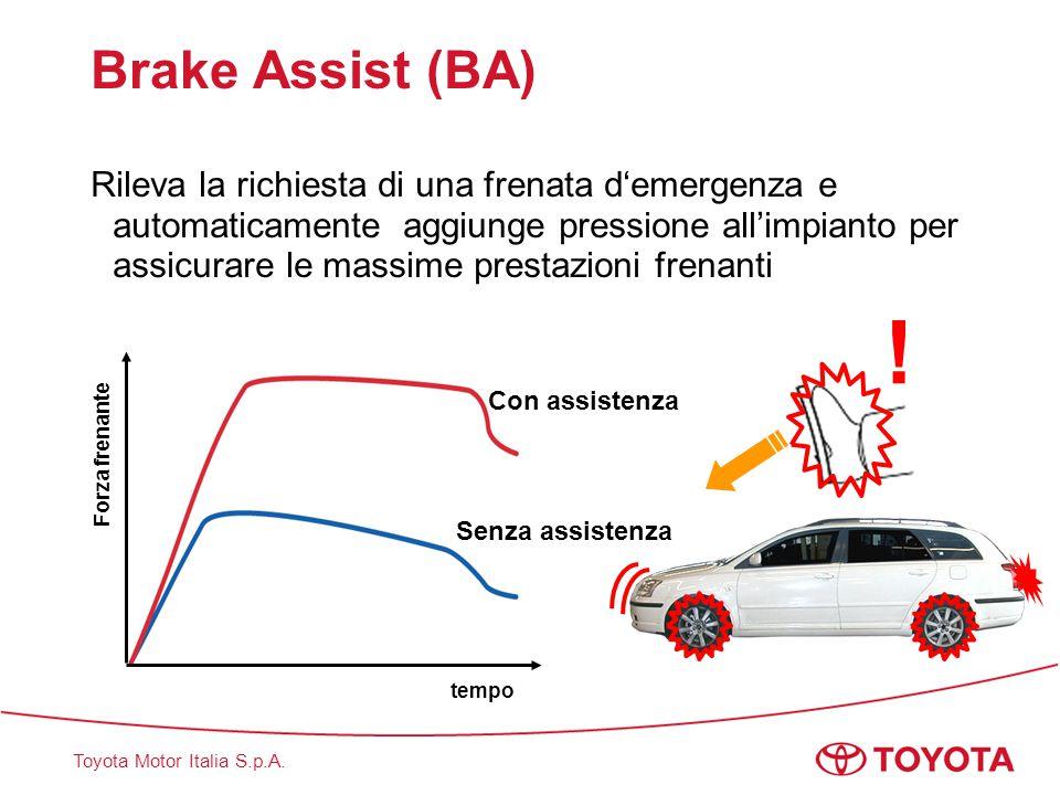 Toyota Motor Italia S.p.A. Brake Assist (BA) Rileva la richiesta di una frenata d'emergenza e automaticamente aggiunge pressione all'impianto per assi