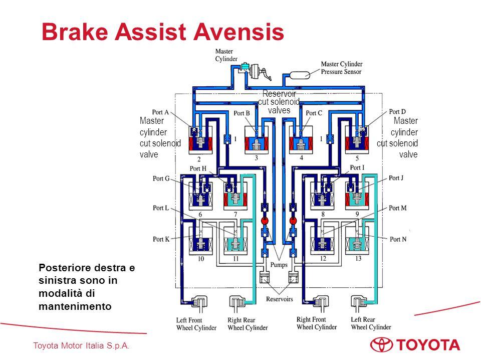 Toyota Motor Italia S.p.A. Posteriore destra e sinistra sono in modalità di mantenimento Brake Assist Avensis Master cylinder cut solenoid valve Reser