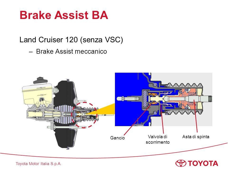 Toyota Motor Italia S.p.A. Brake Assist BA Land Cruiser 120 (senza VSC) –Brake Assist meccanico Gancio Valvola di scorrimento Asta di spinta