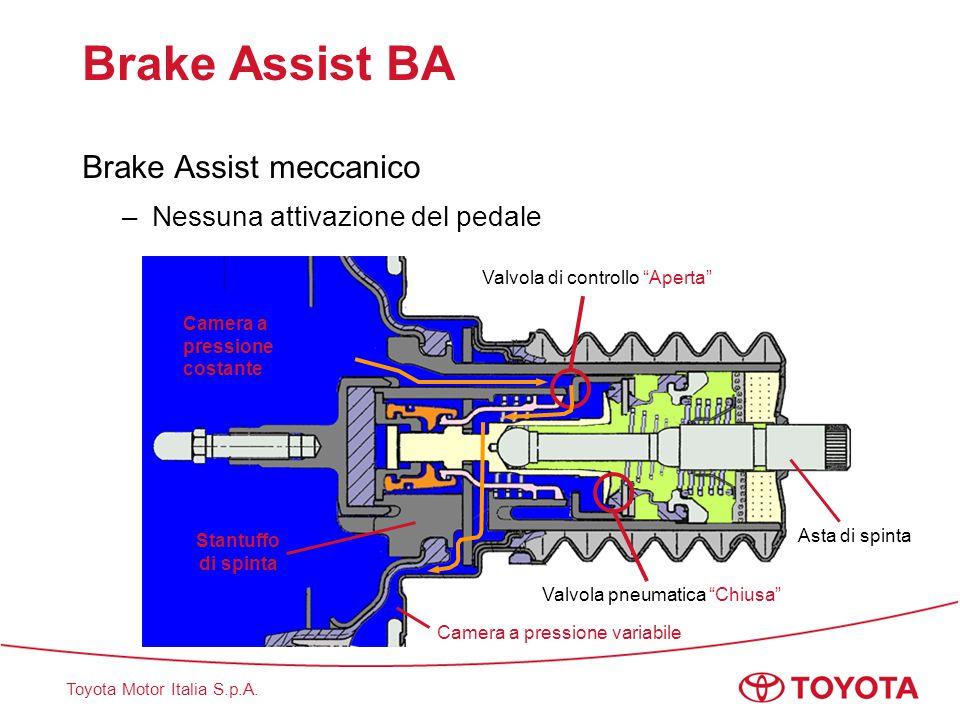 """Toyota Motor Italia S.p.A. Brake Assist BA Brake Assist meccanico –Nessuna attivazione del pedale Valvola di controllo """"Aperta"""" Valvola pneumatica """"Ch"""
