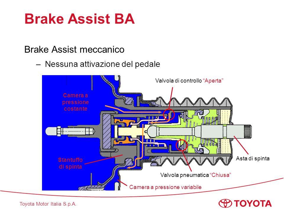 """Toyota Motor Italia S.p.A. Brake Assist BA Brake Assist meccanico –Nessuna attivazione del pedale Valvola pneumatica """"Chiusa"""" Camera a pressione costa"""