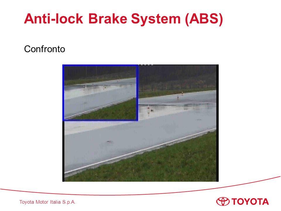 Toyota Motor Italia S.p.A. Anti-lock Brake System (ABS) Confronto