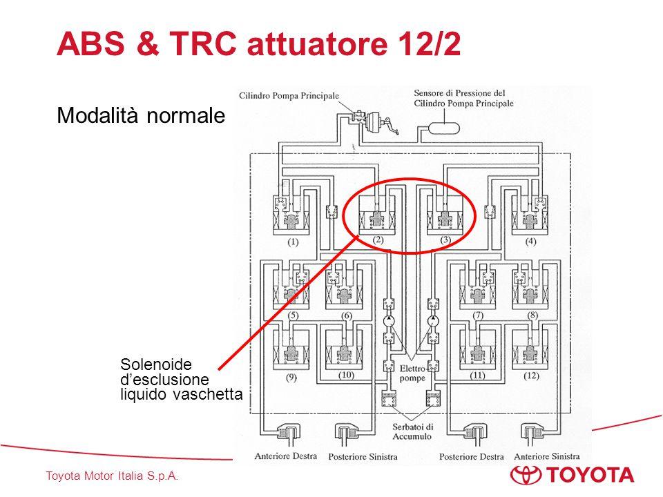 Toyota Motor Italia S.p.A. Solenoide d'esclusione liquido vaschetta ABS & TRC attuatore 12/2 Modalità normale