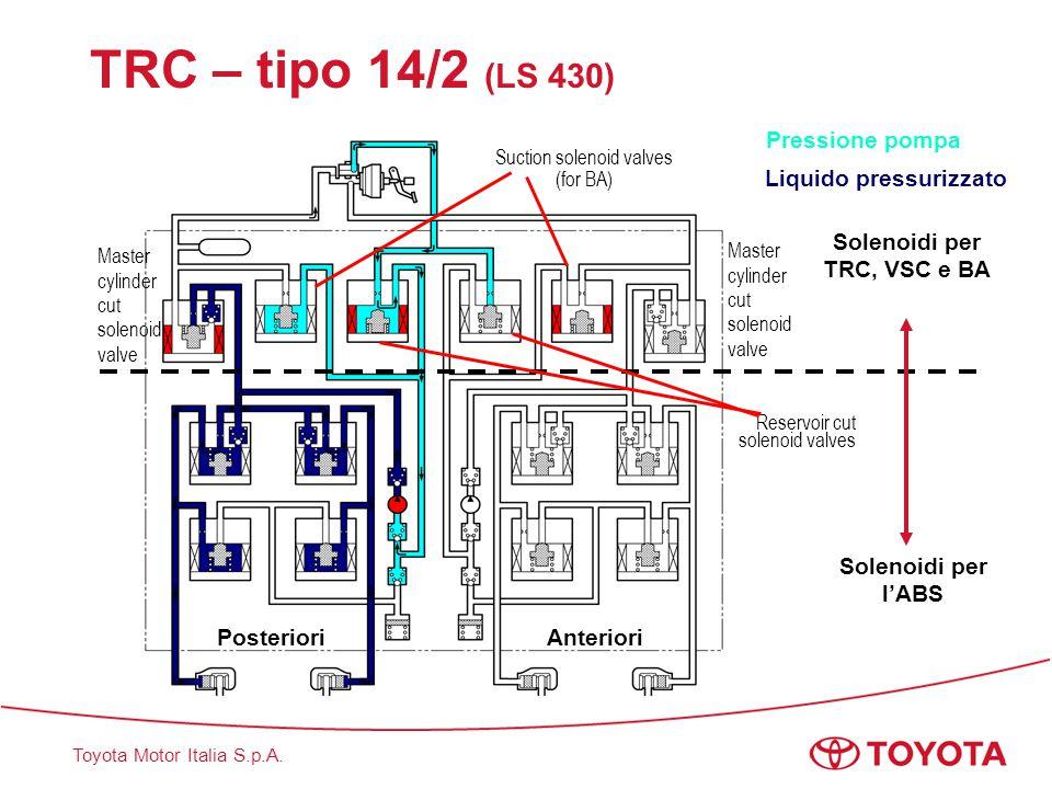 Toyota Motor Italia S.p.A. Posteriori Anteriori Pressione pompa Liquido pressurizzato Solenoidi per l'ABS Solenoidi per TRC, VSC e BA Suction solenoid