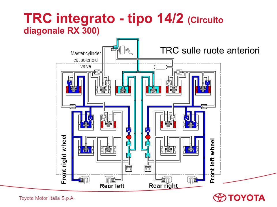 Toyota Motor Italia S.p.A. TRC integrato - tipo 14/2 (Circuito diagonale RX 300) Front right wheel Front left wheel Rear left Rear right TRC sulle ruo