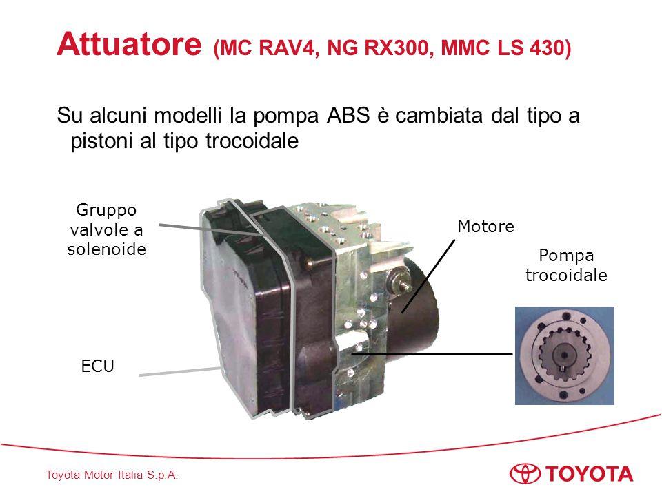 Toyota Motor Italia S.p.A. Attuatore (MC RAV4, NG RX300, MMC LS 430) Su alcuni modelli la pompa ABS è cambiata dal tipo a pistoni al tipo trocoidale M