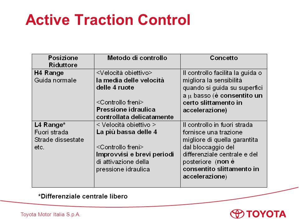 Toyota Motor Italia S.p.A. Active Traction Control *Differenziale centrale libero