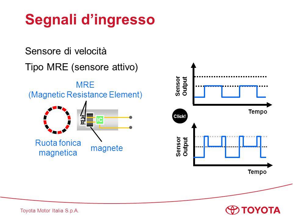 Toyota Motor Italia S.p.A. Segnali d'ingresso Sensore di velocità Tipo MRE (sensore attivo) magnete Ruota fonica magnetica A B IC MRE (Magnetic Resist