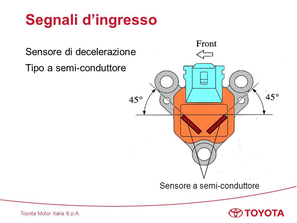 Toyota Motor Italia S.p.A. Sensore a semi-conduttore Segnali d'ingresso Sensore di decelerazione Tipo a semi-conduttore