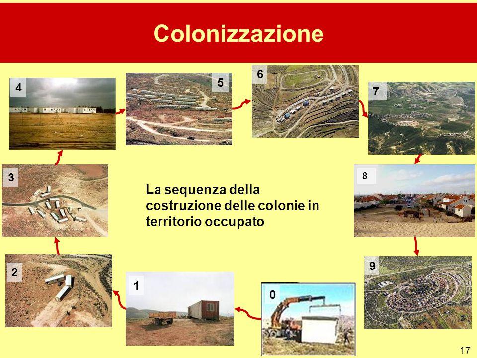 17 Colonizzazione 2 3 4 5 6 7 9 La sequenza della costruzione delle colonie in territorio occupato 0 1 9 8