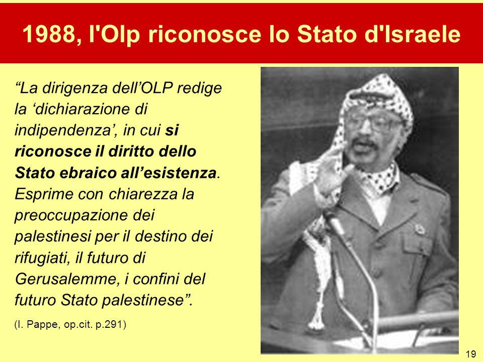 """19 1988, l'Olp riconosce lo Stato d'Israele """"La dirigenza dell'OLP redige la 'dichiarazione di indipendenza', in cui si riconosce il diritto dello Sta"""