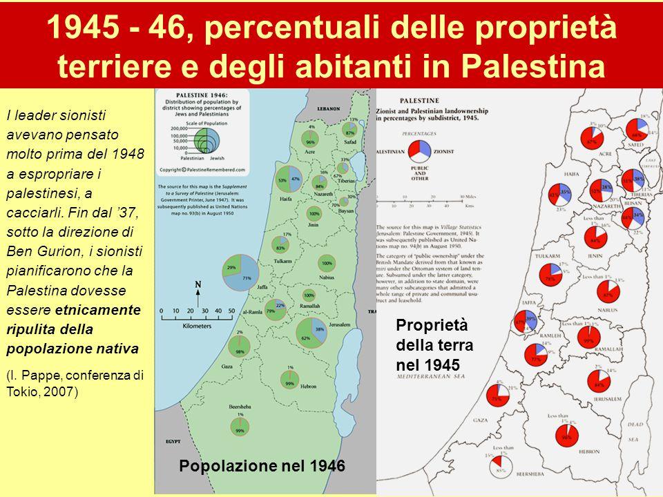 7 Popolazione nel 1946 Proprietà della terra nel 1945 1945 - 46, percentuali delle proprietà terriere e degli abitanti in Palestina I leader sionisti