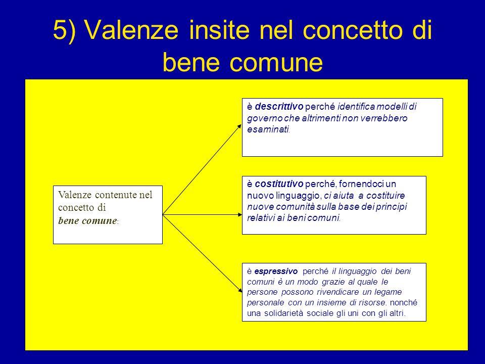 5) Valenze insite nel concetto di bene comune Valenze contenute nel concetto di bene comune : è descrittivo perché identifica modelli di governo che altrimenti non verrebbero esaminati.
