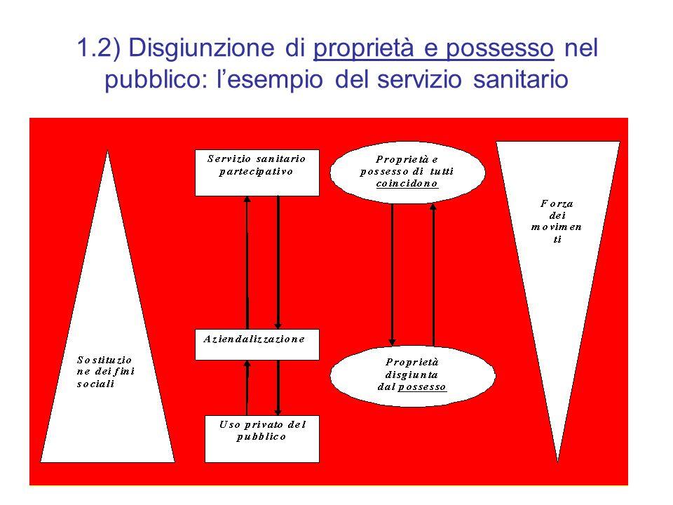 1.2) Disgiunzione di proprietà e possesso nel pubblico: l'esempio del servizio sanitario