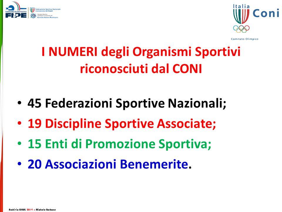 I NUMERI degli Organismi Sportivi riconosciuti dal CONI 45 Federazioni Sportive Nazionali; 19 Discipline Sportive Associate; 15 Enti di Promozione Sportiva; 20 Associazioni Benemerite.