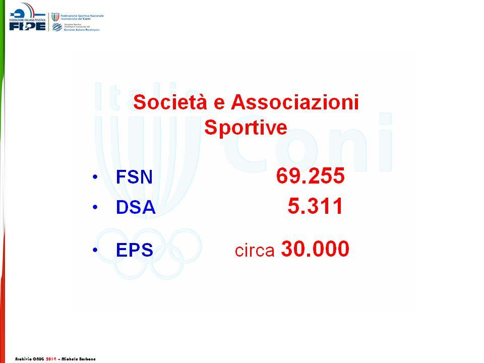 Rapporto Sport e Società CENSIS 11 novembre 2008 Categoria Punti d'offerta N.