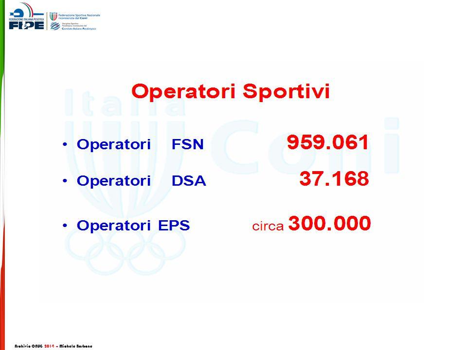 Le Federazioni Sportive Nazionali svolgono l'attività sportiva e le relative attività di promozione, in armonia con le deliberazioni e gli indirizzi del CIO e del CONI, anche in considerazione della rilevanza pubblicistica di specifici aspetti di tale attività.