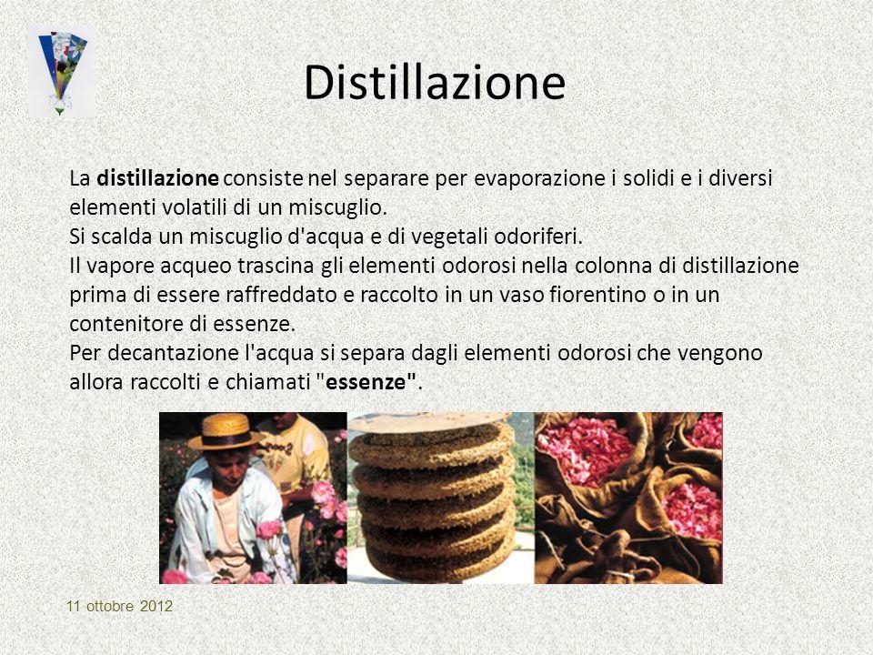 Distillazione La distillazione consiste nel separare per evaporazione i solidi e i diversi elementi volatili di un miscuglio. Si scalda un miscuglio d