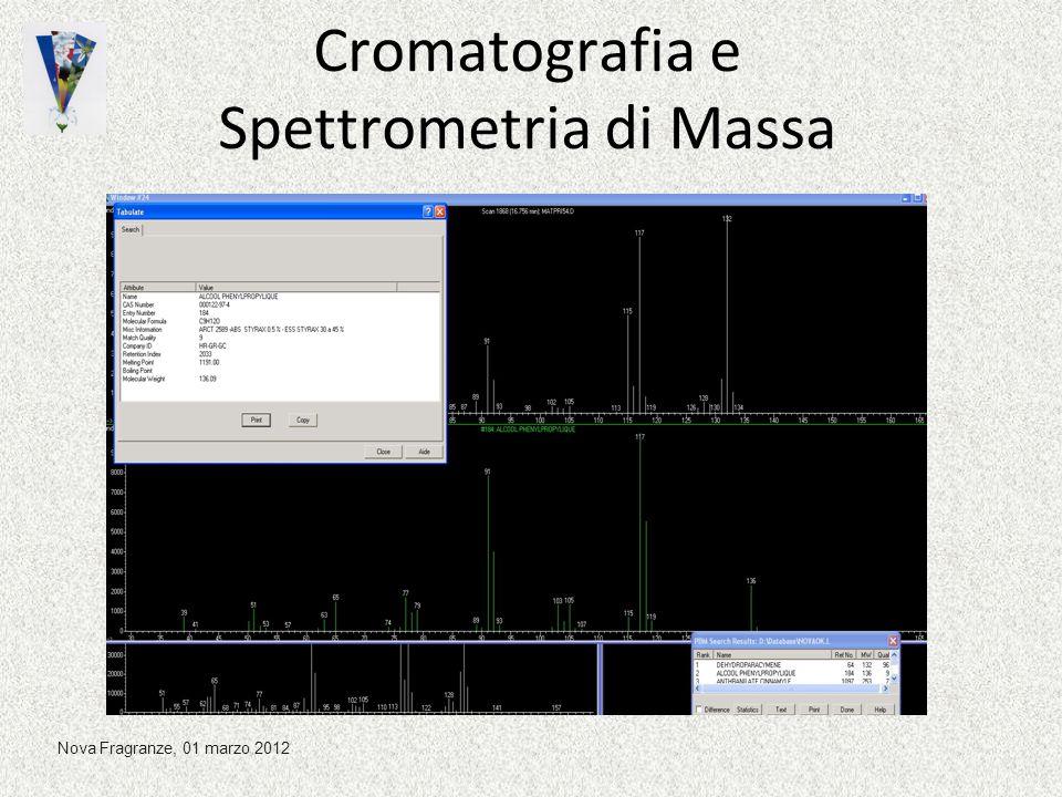 Cromatografia e Spettrometria di Massa Nova Fragranze, 01 marzo 2012