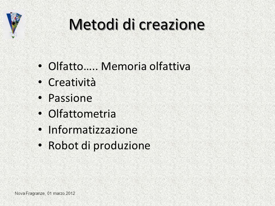 Metodi di creazione Olfatto….. Memoria olfattiva Creatività Passione Olfattometria Informatizzazione Robot di produzione Nova Fragranze, 01 marzo 2012