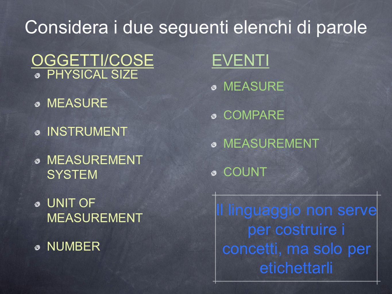 Considera i due seguenti elenchi di parole PHYSICAL SIZE MEASURE INSTRUMENT MEASUREMENT SYSTEM UNIT OF MEASUREMENT NUMBER MEASURE COMPARE MEASUREMENT