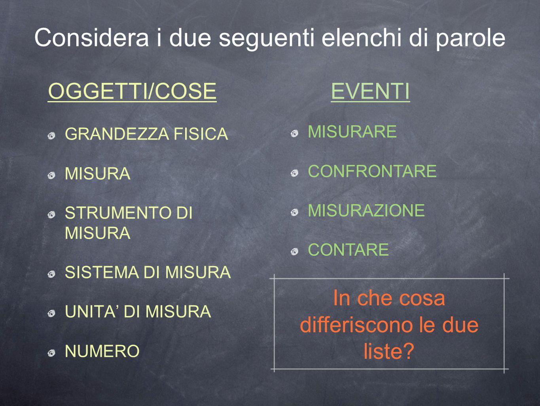Considera i due seguenti elenchi di parole GRANDEZZA FISICA MISURA STRUMENTO DI MISURA SISTEMA DI MISURA UNITA' DI MISURA NUMERO MISURARE CONFRONTARE