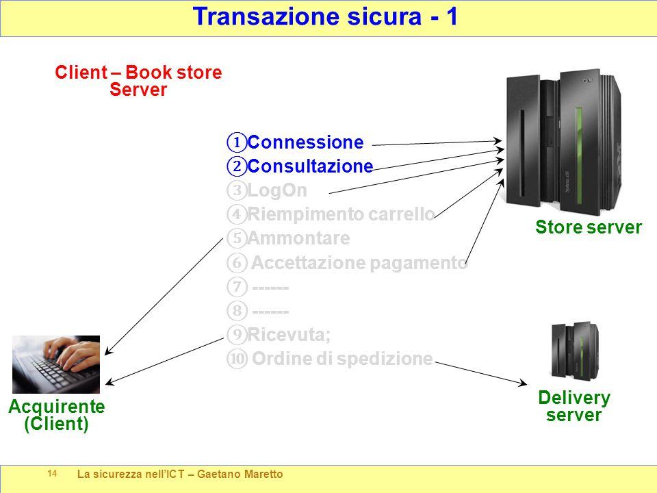 La sicurezza nell'ICT – Gaetano Maretto 14 Transazione sicura - 1 Store server Client – Book store Server Acquirente (Client) ① Connessione ② Consulta