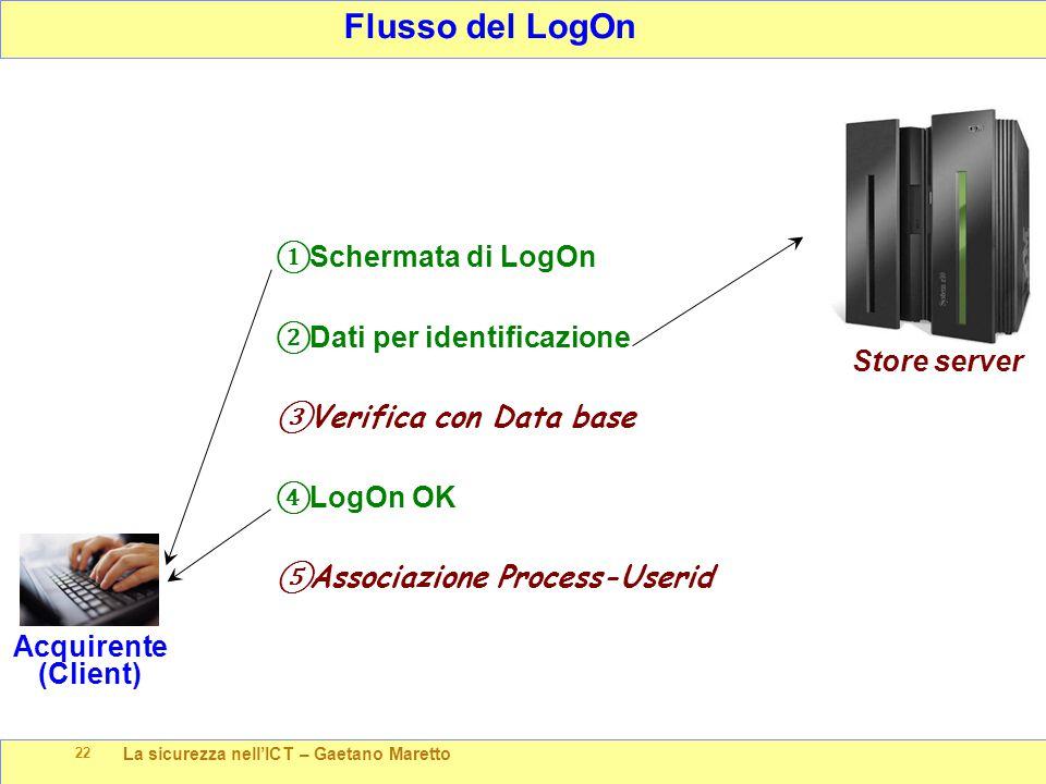 La sicurezza nell'ICT – Gaetano Maretto 22 Store server Flusso del LogOn Acquirente (Client) ① Schermata di LogOn ② Dati per identificazione ③ Verific
