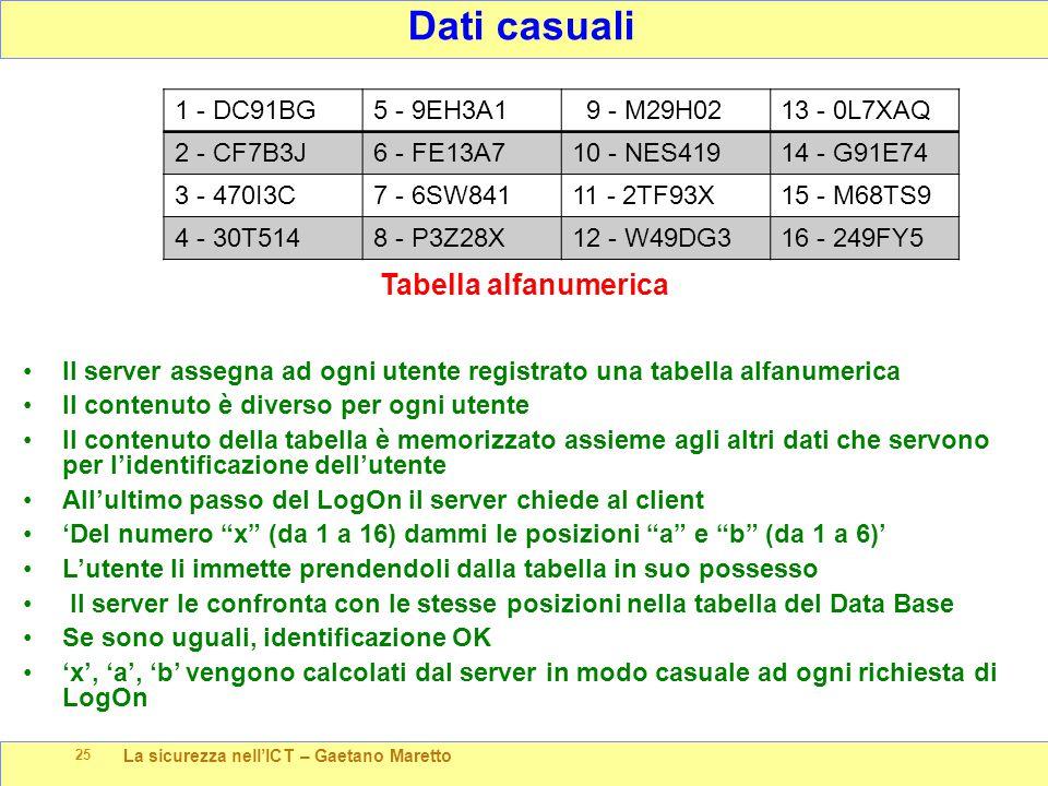 La sicurezza nell'ICT – Gaetano Maretto 25 Dati casuali Tabella alfanumerica Il server assegna ad ogni utente registrato una tabella alfanumerica Il c